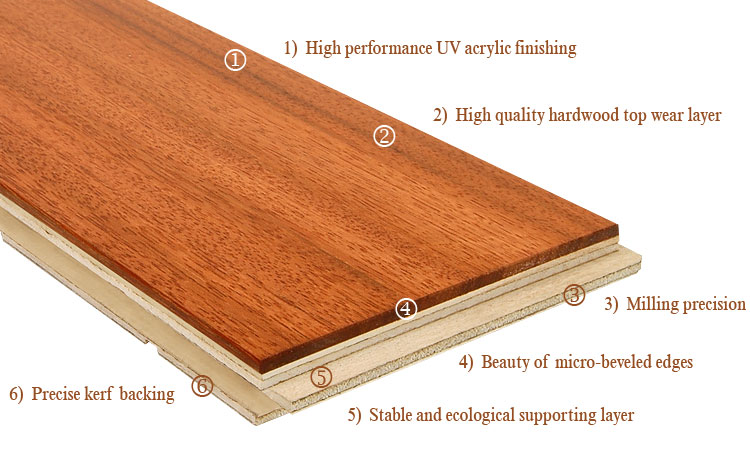 The Beauty Of Engineered Floor Craftmanship